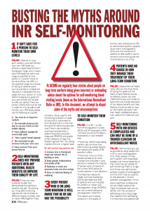 Busting the myths around INR self-monitoring